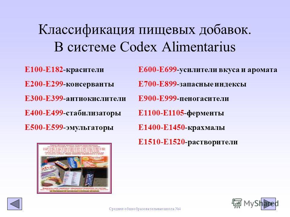 Средняя общеобразовательная школа 4 Классификация пищевых добавок. В системе Codex Alimentarius E100-E182-красители Е200-Е299-консерванты Е300-Е399-антиокислители Е400-Е499-стабилизаторы Е500-Е599-эмульгаторы Е600-Е699-усилители вкуса и аромата Е700-