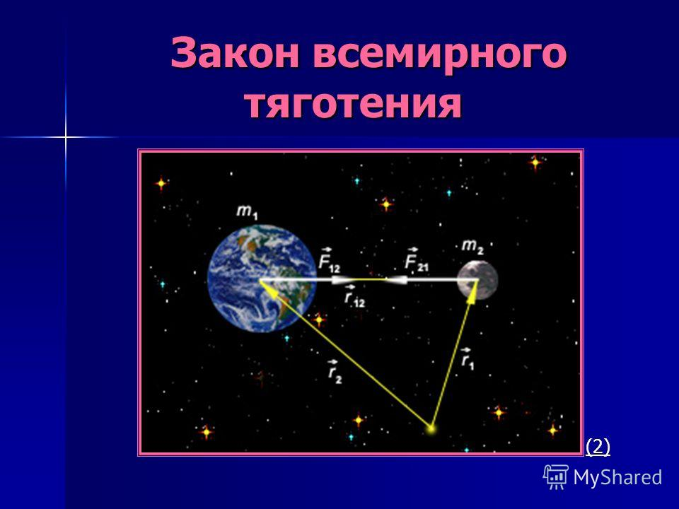 Закон всемирного тяготения Закон всемирного тяготения (2)