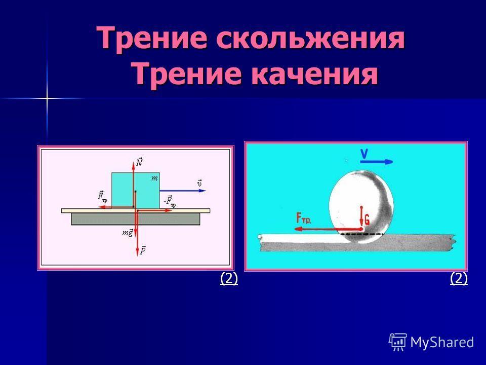 Трение скольжения Трение качения Трение скольжения Трение качения (2)