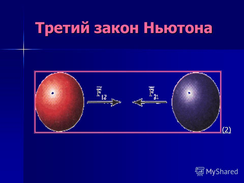 Третий закон Ньютона Третий закон Ньютона (2)