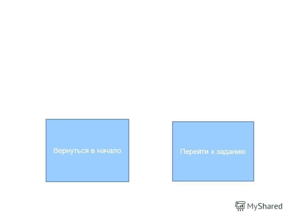 Алгоритм нанесения размеров Анализ формы предмета Нанесение размеров всех геометрических тел, составляющих форму предмета (детали) Нанесение размеров, определяющих взаимное положение частей предмета Габаритные размеры