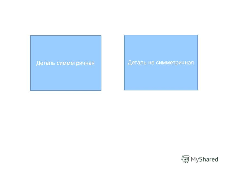 Цель презентации Основные правила нанесения размеров нам уже известны. Рассмотрим теперь на примере чертежа предмета некоторые дополнительные сведения о нанесении размеров. Как определить, какие размеры и где необходимо нанести на чертеже предмета? У