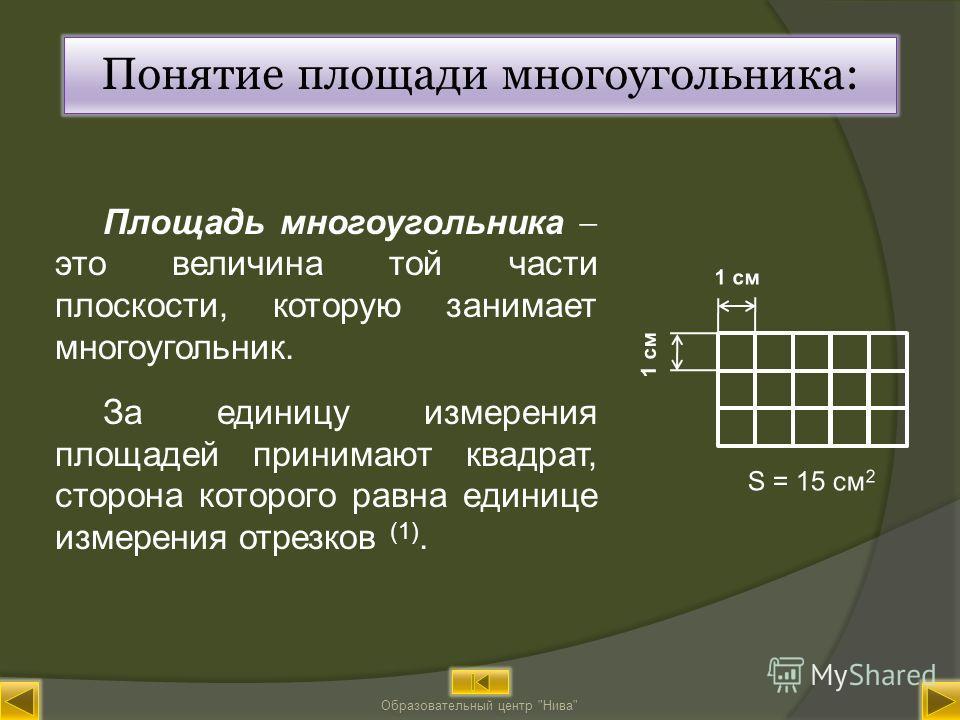 Понятие площади многоугольника: Площадь многоугольника это величина той части плоскости, которую занимает многоугольник. За единицу измерения площадей принимают квадрат, сторона которого равна единице измерения отрезков (1). Образовательный центр