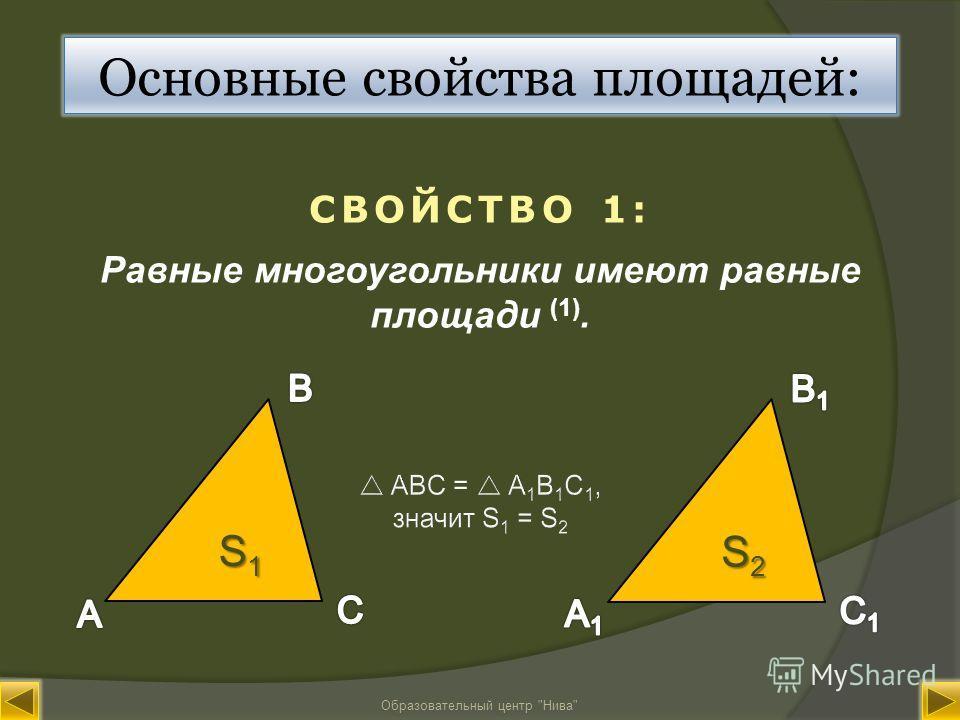 Образовательный центр Нива СВОЙСТВО 1: Равные многоугольники имеют равные площади (1). S1S1S1S1 S2S2S2S2