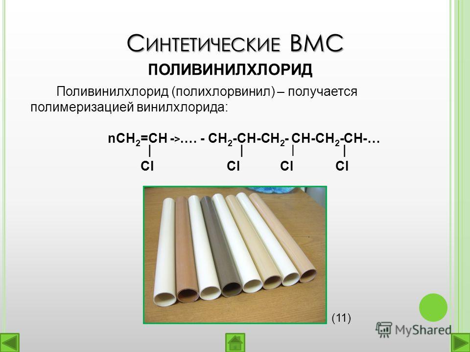 Поливинилхлорид (полихлорвинил) – получается полимеризацией винилхлорида: nCH 2 =CH - >.… - CH 2 -CH-CH 2 - CH-CH 2 -CH-… || | | ClCI П ОЛИВИНИЛХЛОРИД С ИНТЕТИЧЕСКИЕ ВМС (11)