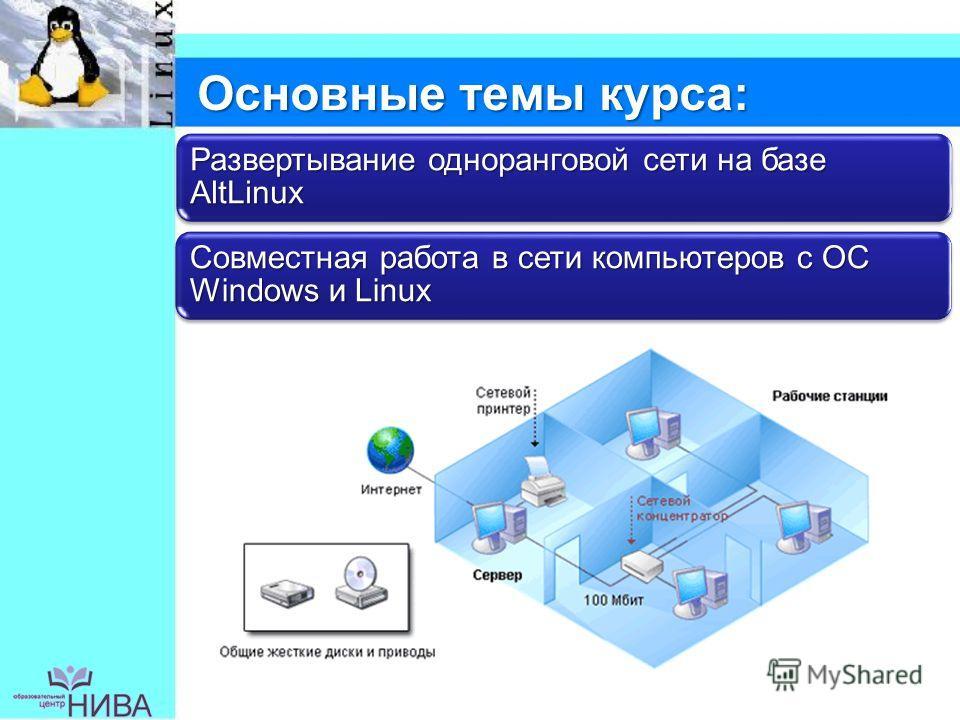 Развертывание одноранговой сети на базе AltLinux Совместная работа в сети компьютеров с ОС Windows и Linux Основные темы курса: