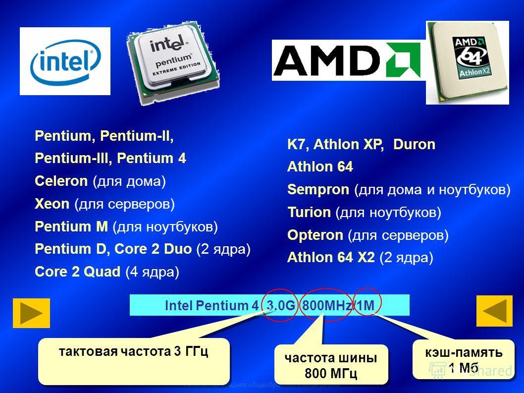 Селковская средняя общеобразовательная школа Pentium, Pentium-II, Pentium-III, Pentium 4 Celeron (для дома) Xeon (для серверов) Pentium M (для ноутбуков) Pentium D, Core 2 Duo (2 ядра) Core 2 Quad (4 ядра) Intel Pentium 4 3.0G 800MHz/1M тактовая част