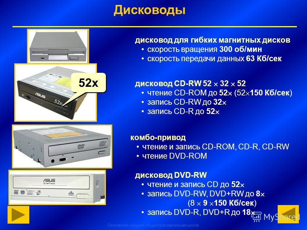 Селковская средняя общеобразовательная школа Дисководы дисковод для гибких магнитных дисков скорость вращения 300 об/мин скорость передачи данных 63 Кб/сек дисковод CD-RW 52 32 52 чтение CD-ROM до 52 (52 150 Кб/сек) запись CD-RW до 32 запись CD-R до