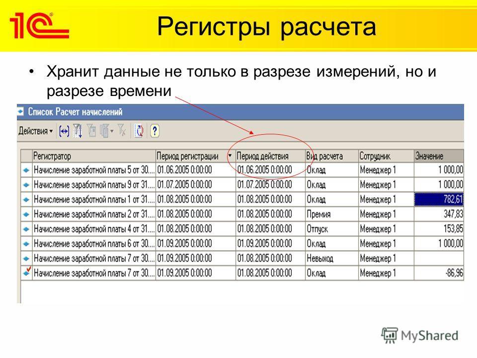 Регистры расчета Хранит данные не только в разрезе измерений, но и разрезе времени