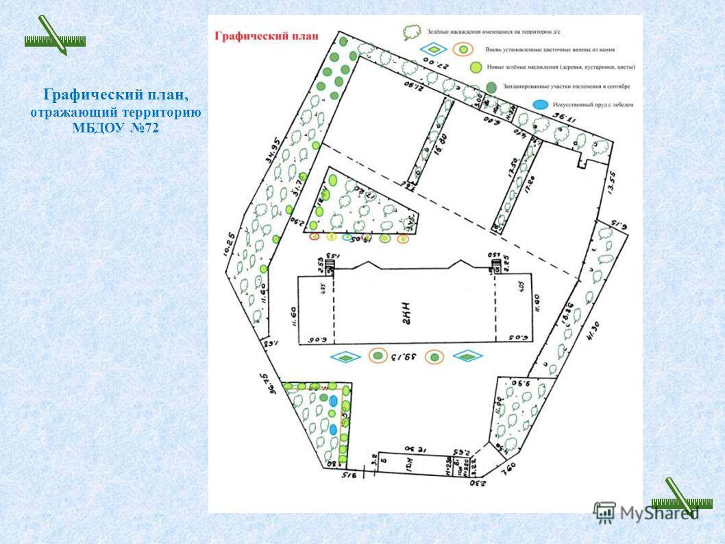 Графический план, отражающий территорию МБДОУ 72
