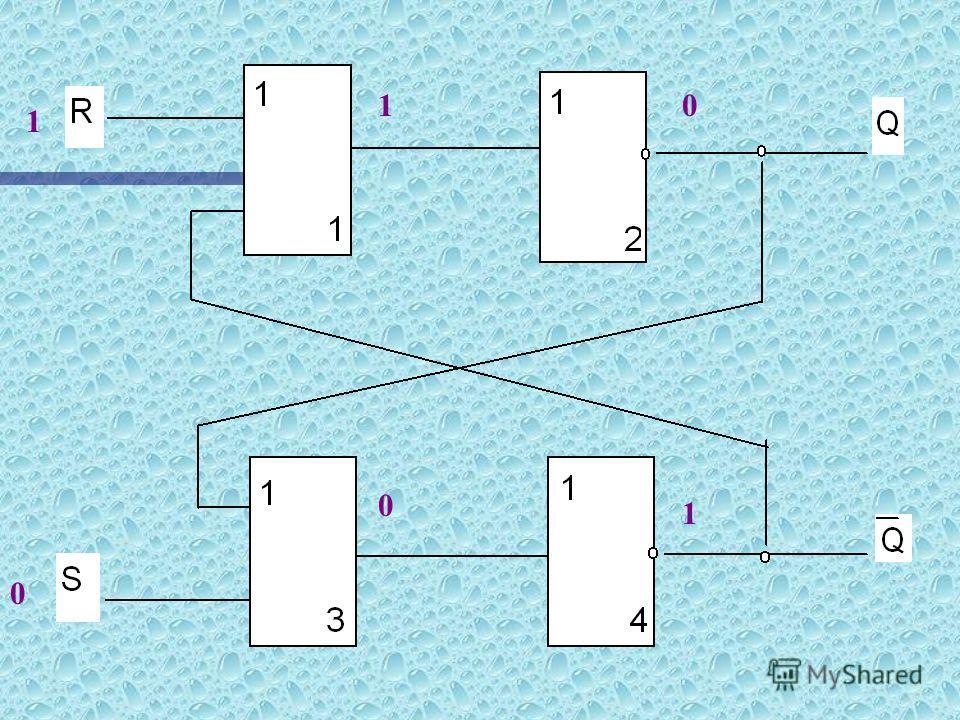 По способу записи информации триггеры делятся на асинхронные и синхронные. В асинхронных триггерах информация может изменяться в любой момент времени при изменении входных сигналов. В синхронизирующих триггерах информация может меняться только в опре