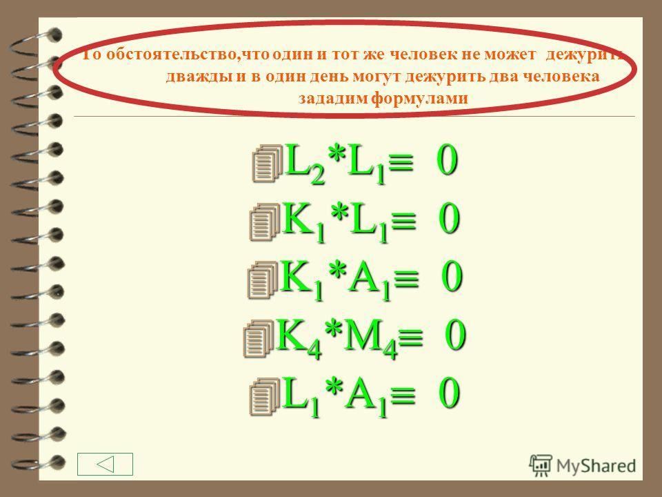4 2. Если Климов не сможет дежурить ни в понедельник, ни в четверг, то Антипов будет дежурить в понедельник. (K 1 *K 4 ) A 1 Так как (K 1 *K 4 ) A 1 эквивалентно K 1 *K 4 + A 1 (K 1 *K 4 ) A 1 K 1 *K 4 + A 1 То по закону де Моргана (K 1 *K 4 K 1 +K 4