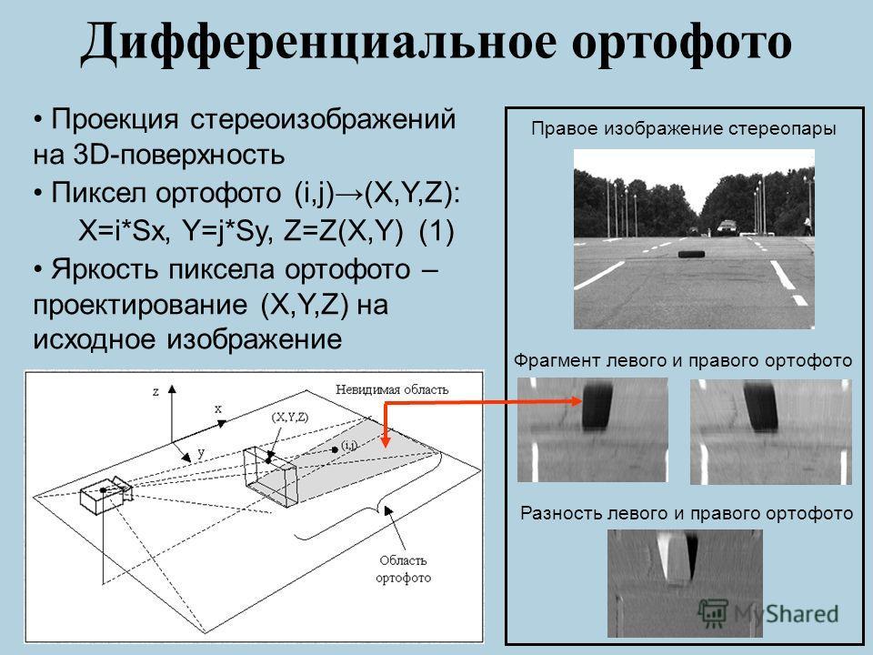 Дифференциальное ортофото Правое изображение стереопары Фрагмент левого и правого ортофото Разность левого и правого ортофото Проекция стереоизображений на 3D-поверхность Пиксел ортофото (i,j)(X,Y,Z): X=i*Sx, Y=j*Sy, Z=Z(X,Y) (1) Яркость пиксела орто