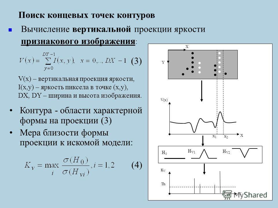 Вычисление вертикальной проекции яркости признакового изображения : Контура - области характерной формы на проекции (3) Мера близости формы проекции к искомой модели: Поиск концевых точек контуров V(x) – вертикальная проекция яркости, I(x,y) – яркост