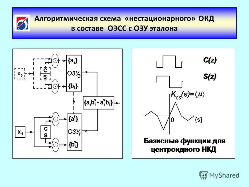 Алгоритмическая схема «нестационарного» ОКД в составе ОЭСС с ОЗУ эталона