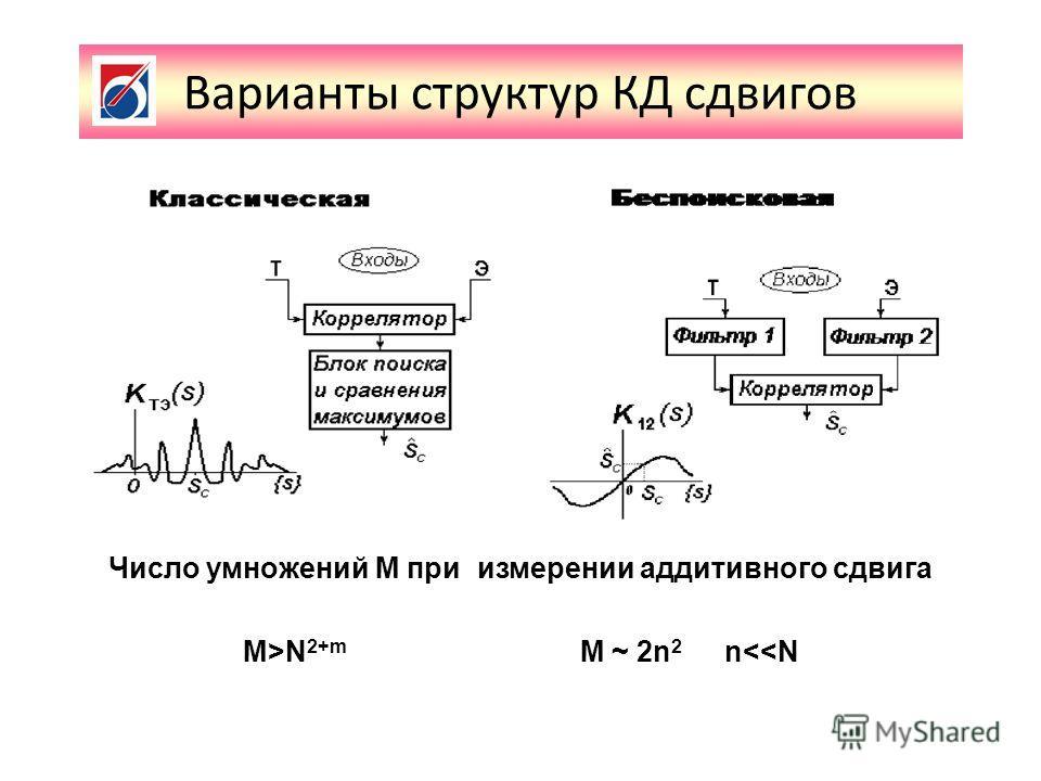Варианты структур КД сдвигов Число умножений M при измерении аддитивного сдвига M>N 2+m M ~ 2n 2 n