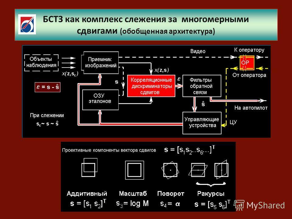 БСТЗ как комплекс слежения за многомерными сдвигами (обобщенная архитектура)