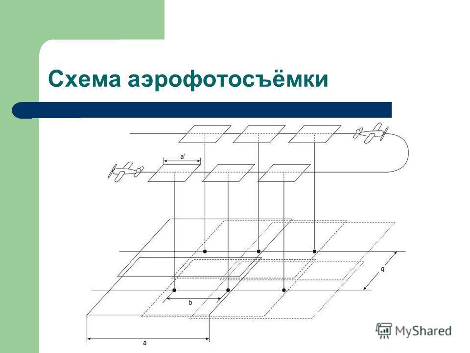 Схема аэрофотосъёмки