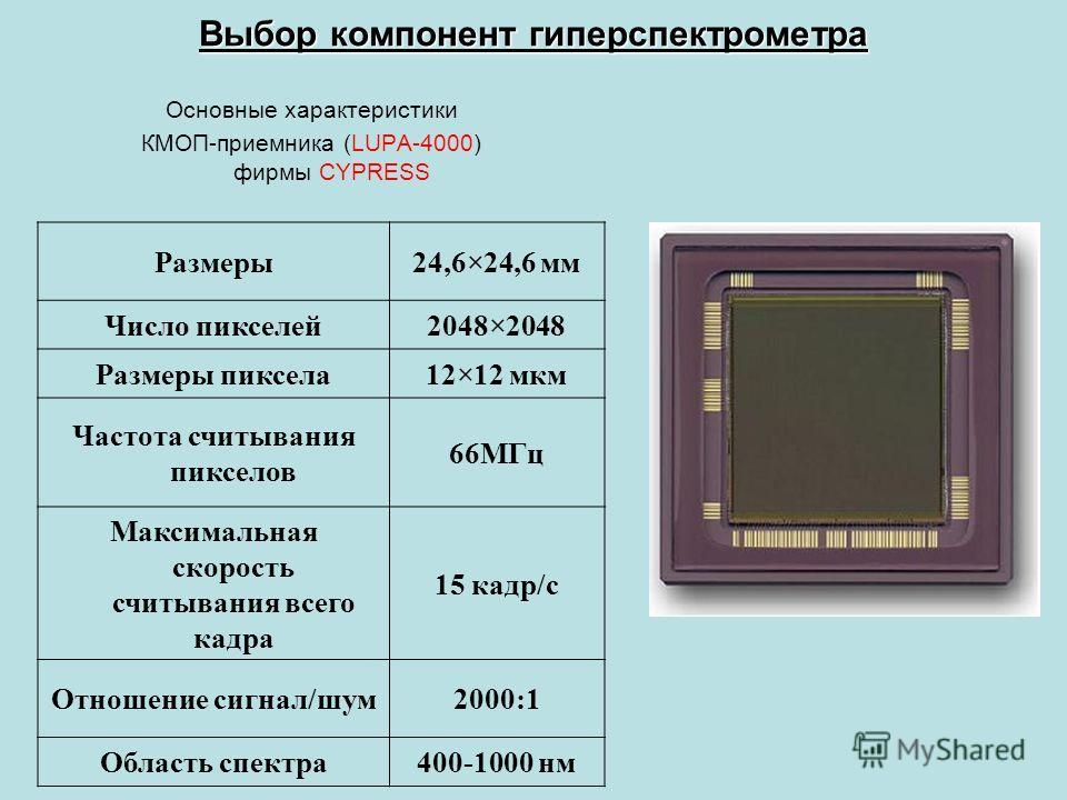 МатрицаSONY CCD ICX259AL Оптический формат (дюйм)1/3 Размер ПЗС (мм)4.8x3.73 Размер пиксела (мкм)6.5x6.25 Разрешение744x576 Максимальная частота съемки (кадр/с) 25 Пределы установки экспозиции5 мкс - 4.5 мин Пределы установки периода запуска съемки 4