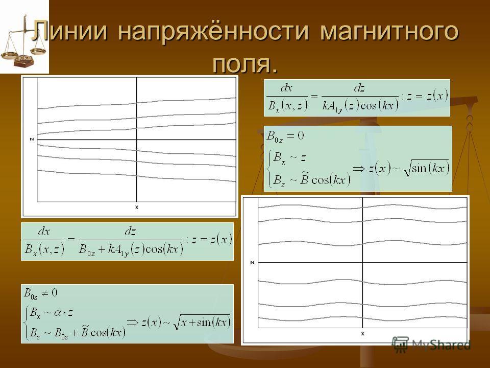 Линии напряжённости магнитного поля.