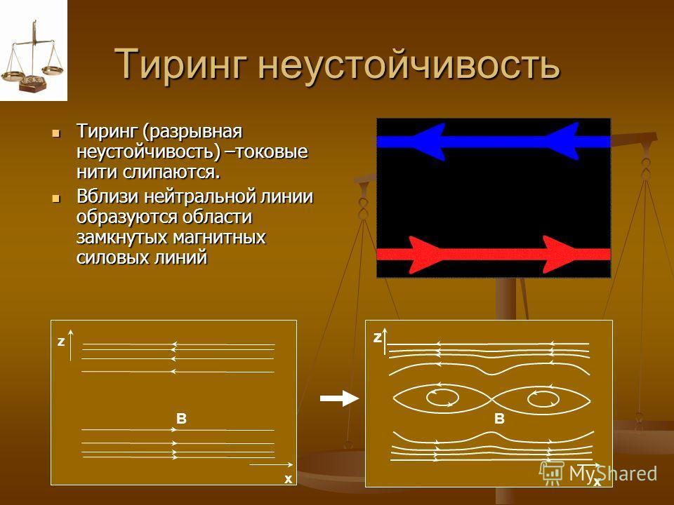 Тиринг неустойчивость Тиринг (разрывная неустойчивость) –токовые нити слипаются. Тиринг (разрывная неустойчивость) –токовые нити слипаются. Вблизи нейтральной линии образуются области замкнутых магнитных силовых линий Вблизи нейтральной линии образую