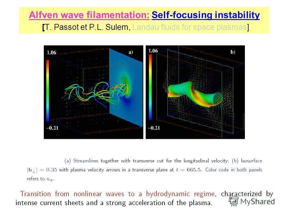 Alfven wave filamentation: Self-focusing instability [T. Passot et P.L. Sulem, Landau fluids for space plasmas]