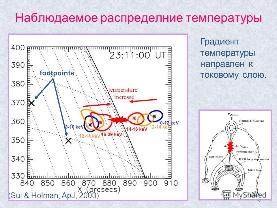 4 Наблюдаемое распределние температуры 14-16 keV 12-14 keV 10-12 keV 8-10 keV 12-14 keV 16-20 keV footpoints (Sui & Holman, ApJ, 2003) Градиент температуры направлен к токовому слою. temperature increase