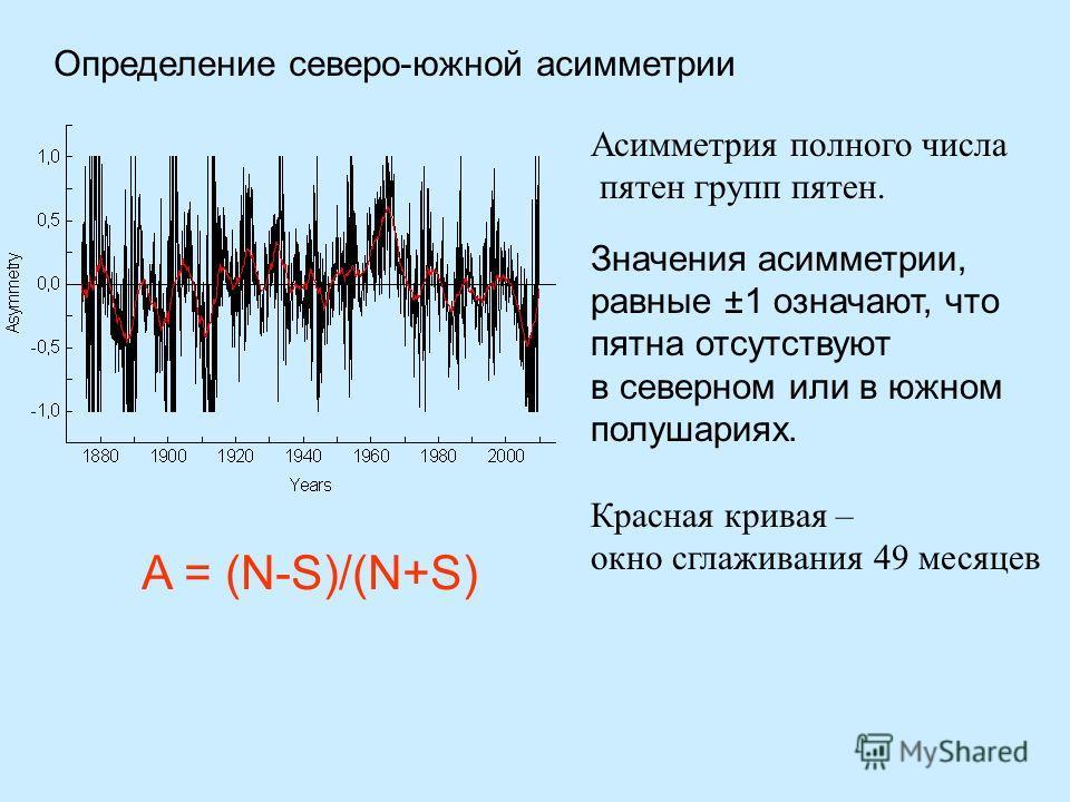 A = (N-S)/(N+S) Определение северо-южной асимметрии Асимметрия полного числа пятен групп пятен. Значения асимметрии, равные ±1 означают, что пятна отсутствуют в северном или в южном полушариях. Красная кривая – окно сглаживания 49 месяцев