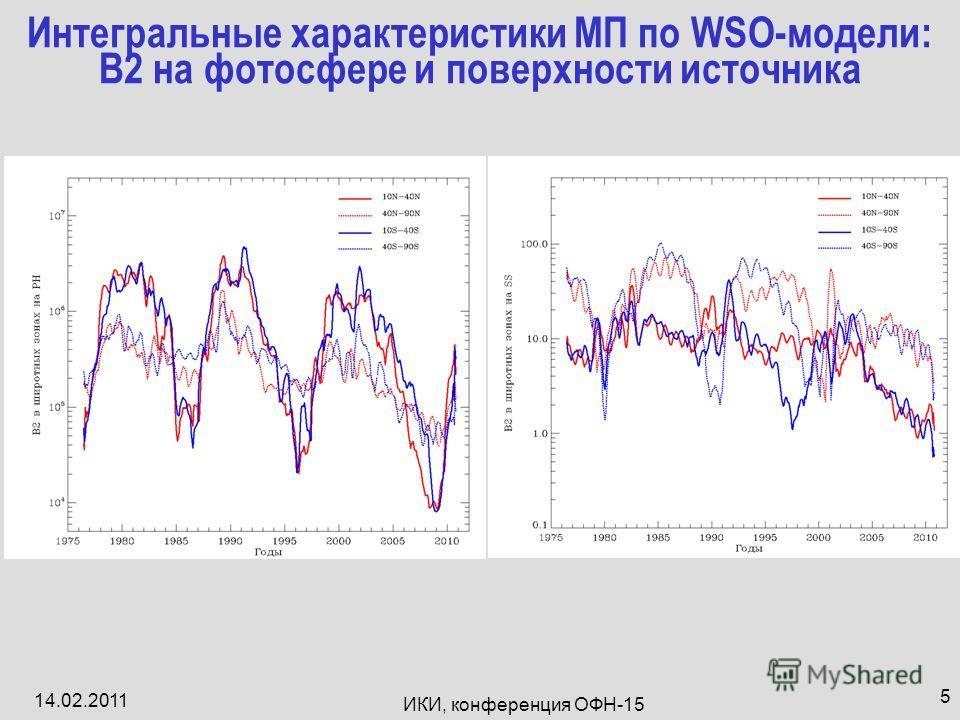14.02.2011 ИКИ, конференция ОФН-15 5 Интегральные характеристики МП по WSO-модели: B2 на фотосфере и поверхности источника