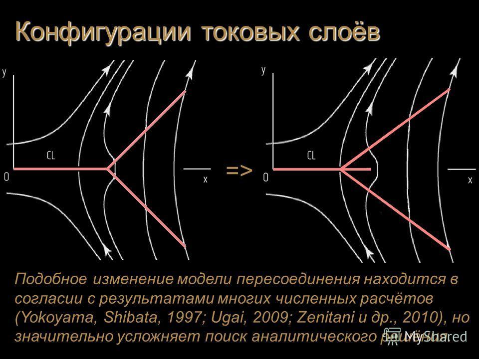 Подобное изменение модели пересоединения находится в согласии с результатами многих численных расчётов (Yokoyama, Shibata, 1997; Ugai, 2009; Zenitani и др., 2010), но значительно усложняет поиск аналитического решёния. =>=> Конфигурации токовых слоёв
