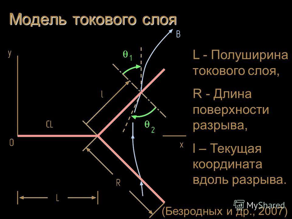Модель токового слоя L - Полуширина токового слоя, R - Длина поверхности разрыва, l – Текущая координата вдоль разрыва. (Безродных и др., 2007)