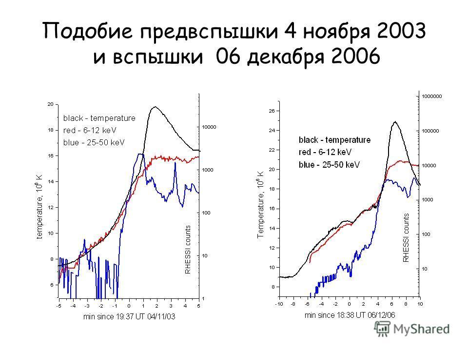 Подобие предвспышки 4 ноября 2003 и вспышки 06 декабря 2006