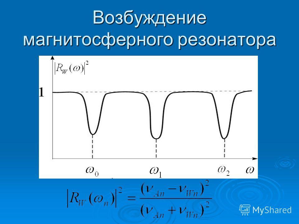 Возбуждение магнитосферного резонатора