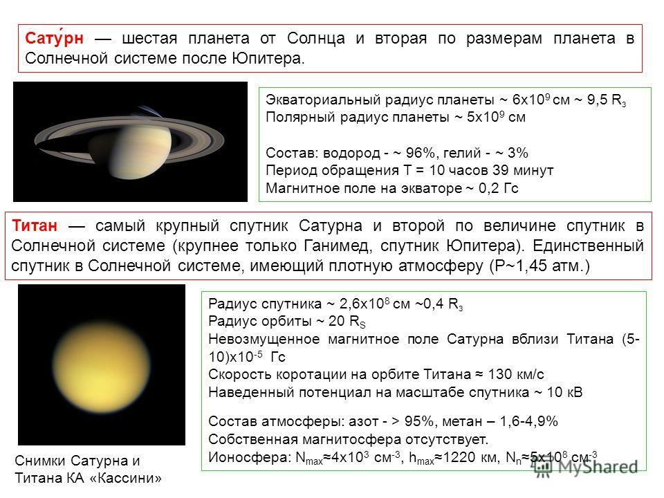 Сату́рн шестая планета от Солнца и вторая по размерам планета в Солнечной системе после Юпитера. Экваториальный радиус планеты ~ 6х10 9 см ~ 9,5 R з Полярный радиус планеты ~ 5х10 9 см Состав: водород - ~ 96%, гелий - ~ 3% Период обращения T = 10 час