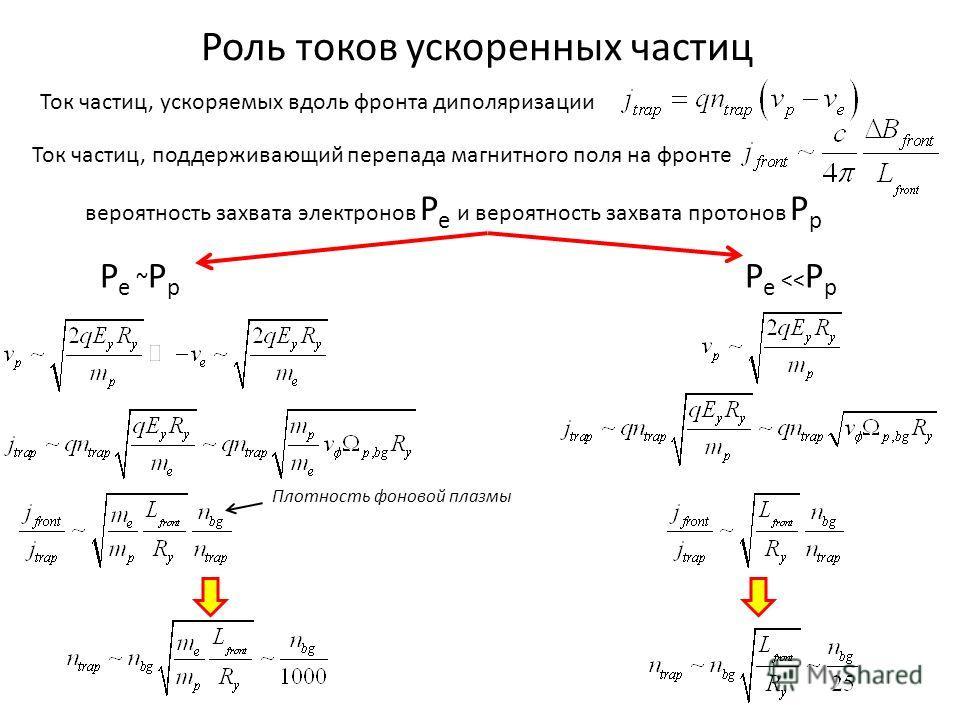 Роль токов ускоренных частиц Ток частиц, ускоряемых вдоль фронта диполяризации Ток частиц, поддерживающий перепада магнитного поля на фронте Плотность фоновой плазмы вероятность захвата электронов P e и вероятность захвата протонов P p P e ~ P p P e
