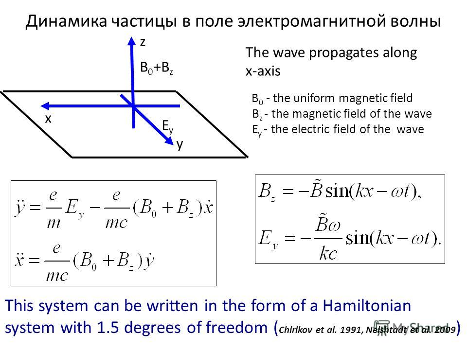 Динамика частицы в поле электромагнитной волны z x y B 0 +B z EyEy The wave propagates along x-axis B 0 - the uniform magnetic field B z - the magnetic field of the wave E y - the electric field of the wave This system can be written in the form of a