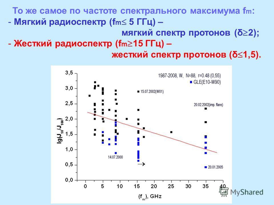 То же самое по частоте спектрального максимума f m : - Мягкий радиоспектр (f m 5 ГГц) – мягкий спектр протонов (δ 2); - Жесткий радиоспектр (f m 15 ГГц) – жесткий спектр протонов (δ 1,5).