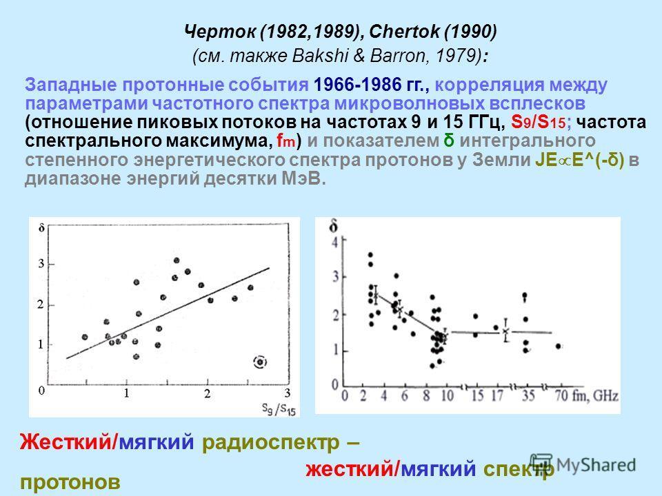 Черток (1982,1989), Chertok (1990) (см. также Bakshi & Barron, 1979): Западные протонные события 1966-1986 гг., корреляция между параметрами частотного спектра микроволновых всплесков (отношение пиковых потоков на частотах 9 и 15 ГГц, S 9 /S 15 ; час