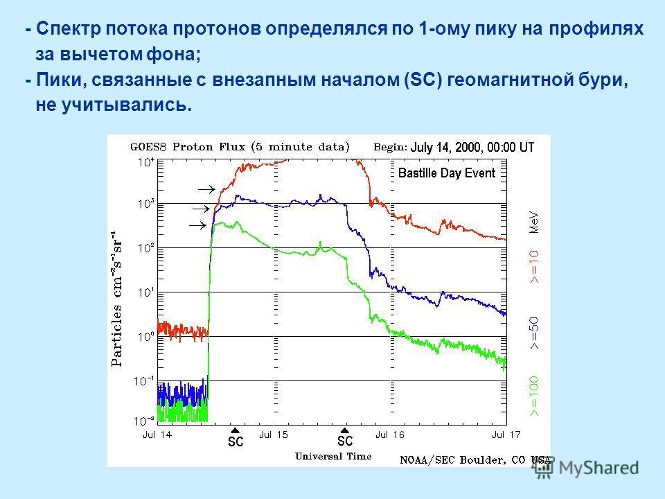 - Спектр потока протонов определялся по 1-ому пику на профилях за вычетом фона; - Пики, связанные с внезапным началом (SC) геомагнитной бури, не учитывались.