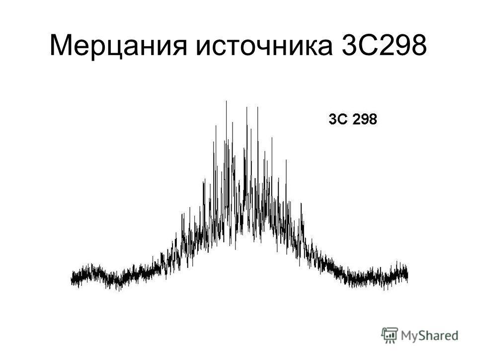 Мерцания источника 3С298