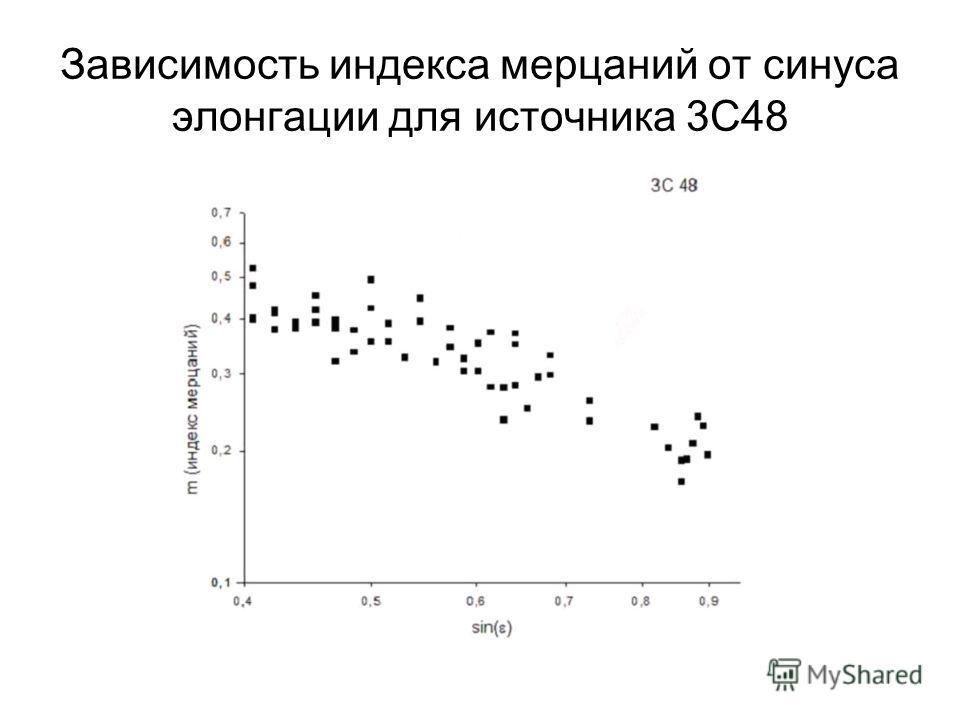 Зависимость индекса мерцаний от синуса элонгации для источника 3С48