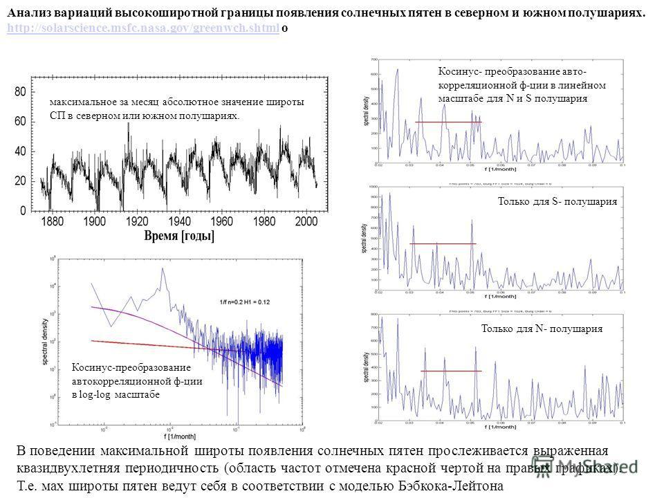 Анализ вариаций высокоширотной границы появления солнечных пятен в северном и южном полушариях. http://solarscience.msfc.nasa.gov/greenwch.shtmlhttp://solarscience.msfc.nasa.gov/greenwch.shtml о максимальное за месяц абсолютное значение широты СП в с