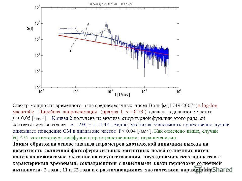 Спектр мощности временного ряда среднемесячных чисел Вольфа (1749-2007г) в log-log масштабе. Линейная аппроксимация (прямая 1, n = 0.73 ) сделана в диапазоне частот f > 0.05 [ мес -1 ]. Кривая 2 получена из анализа структурной функции этого ряда, ей