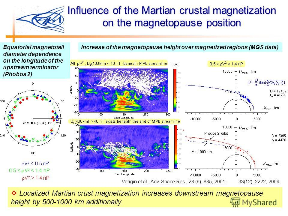 Influence of the Martian crustal magnetization on the magnetopause position Localized Martian crust magnetization increases downstream magnetopause height by 500-1000 km additionally. Equatorial magnetotail diameter dependence on the longitude of the
