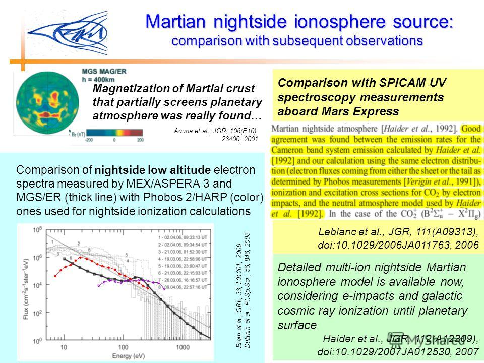 Leblanc et al., JGR, 111(A09313), doi:10.1029/2006JA011763, 2006 Martian nightside ionosphere source: comparison with subsequent observations Martian nightside ionosphere source: comparison with subsequent observations Magnetization of Martial crust