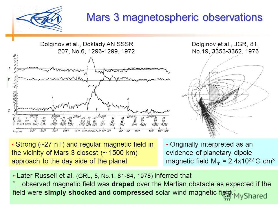Strong (~27 nT) and regular magnetic field in the vicinity of Mars 3 closest (~ 1500 km) approach to the day side of the planet Mars 3 magnetospheric observations Dolginov et al., Doklady AN SSSR, 207, No.6, 1296-1299, 1972 Dolginov et al., JGR, 81,