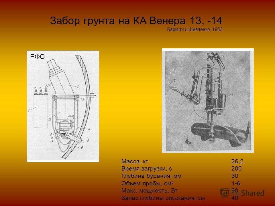 Забор грунта на КА Венера 13, -14 Бармин и Шевченко, 1983 Масса, кг 26,2 Время загрузки, с 200 Глубина бурения, мм30 Объем пробы, см 3 1-6 Макс. мощность, Вт90 Запас глубины опускания, см40 РФС