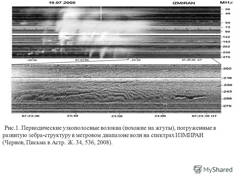 Рис.1. Периодические узкополосные волокна (похожие на жгуты), погруженные в развитую зебра-структуру в метровом диапазоне волн на спектрах ИЗМИРАН (Чернов, Письма в Астр. Ж. 34, 536, 2008).