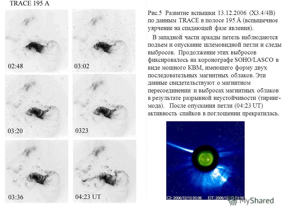 Рис.5 Развитие вспышки 13.12.2006 (X3.4/4B) по данным TRACE в полосе 195 Å (вспышечное уярчение на спадающей фазе явления). В западной части аркады петель наблюдаются подъем и опускание шлемовидной петли и следы выбросов. Продолжение этих выбросов фи
