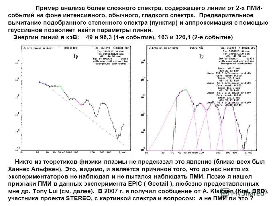Пример анализа более сложного спектра, содержащего линии от 2-х ПМИ- событий на фоне интенсивного, обычного, гладкого спектра. Предварительное вычитание подобранного степенного спектра (пунктир) и аппроксимация с помощью гауссианов позволяет найти па